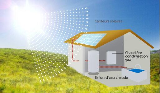 solaire CESI